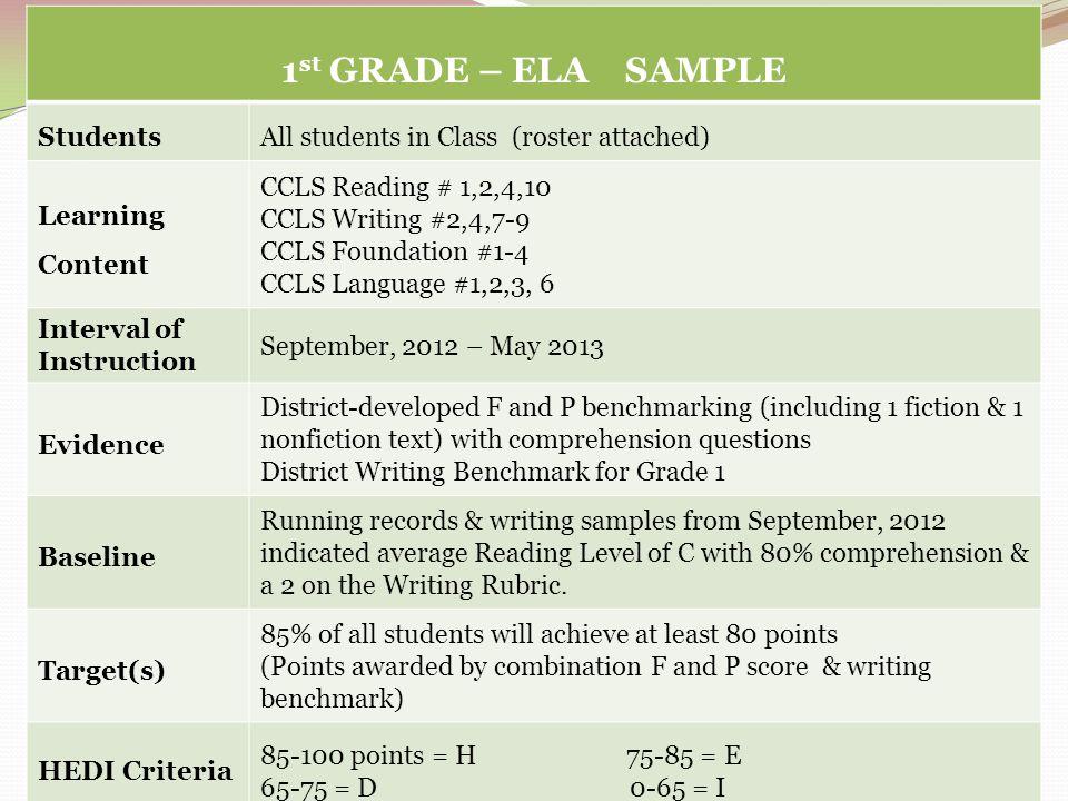 1st GRADE – ELA SAMPLE Students