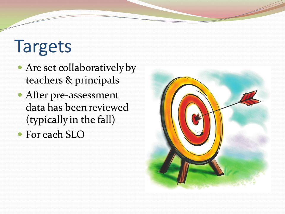 Targets Are set collaboratively by teachers & principals