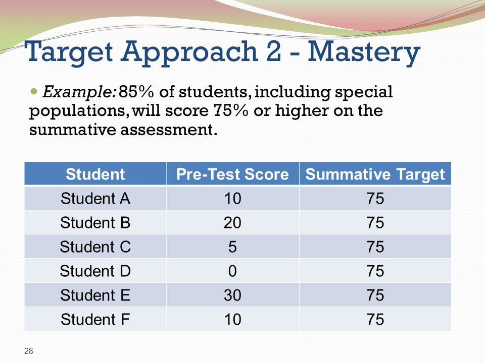 Target Approach 2 - Mastery