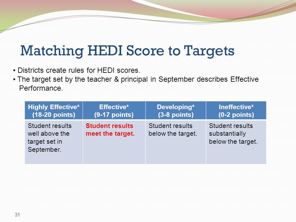 Matching HEDI Score to Targets