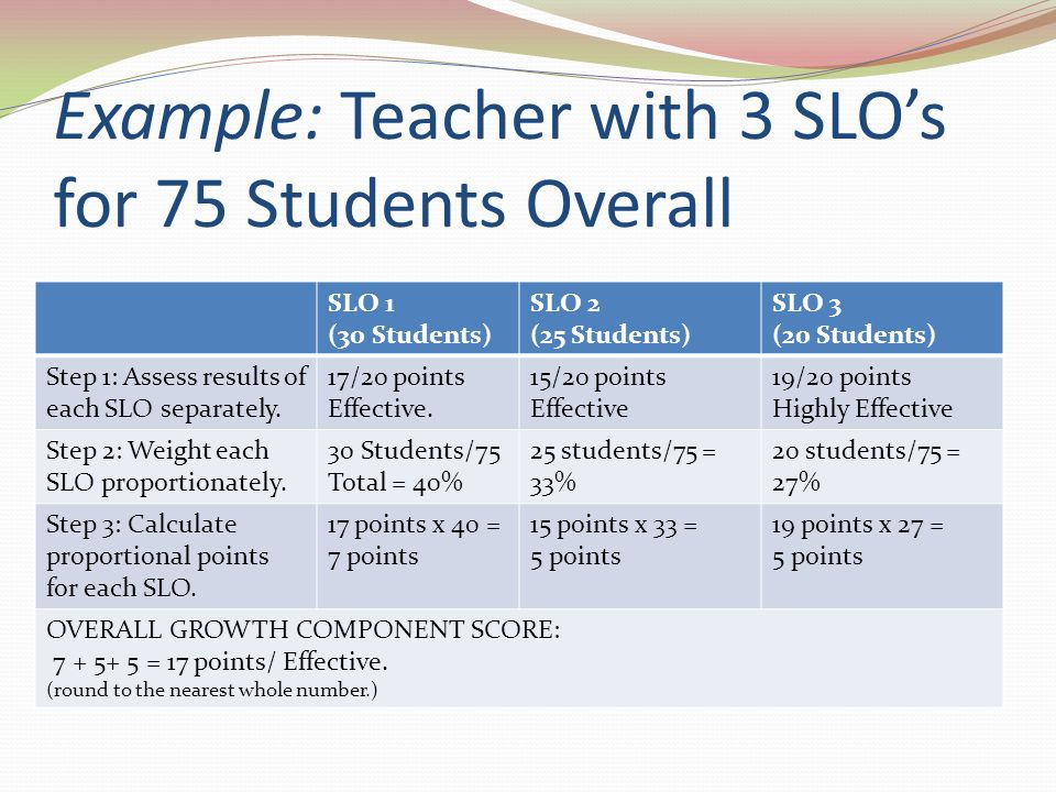 Example: Teacher with 3 SLO's for 75 Students Overall