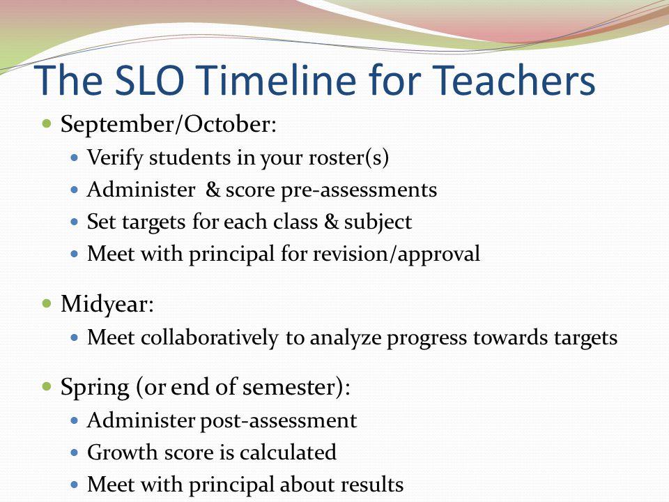 The SLO Timeline for Teachers