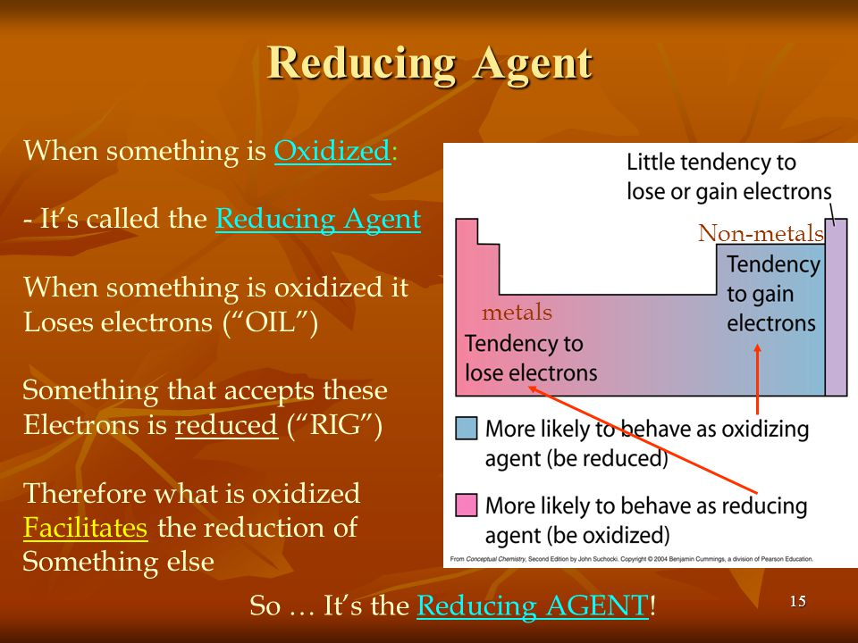 Reducing Agent When something is Oxidized: