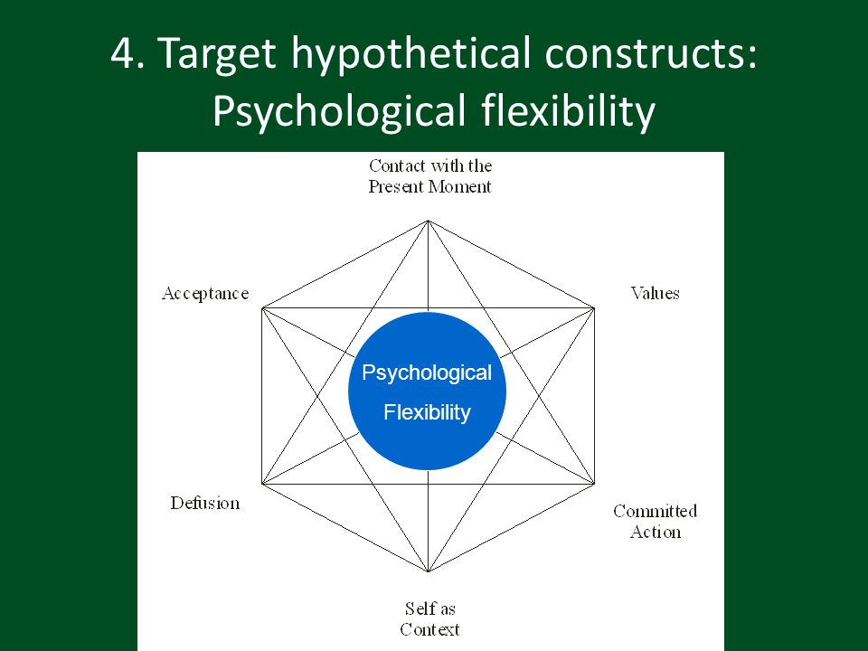 4. Target hypothetical constructs: Psychological flexibility