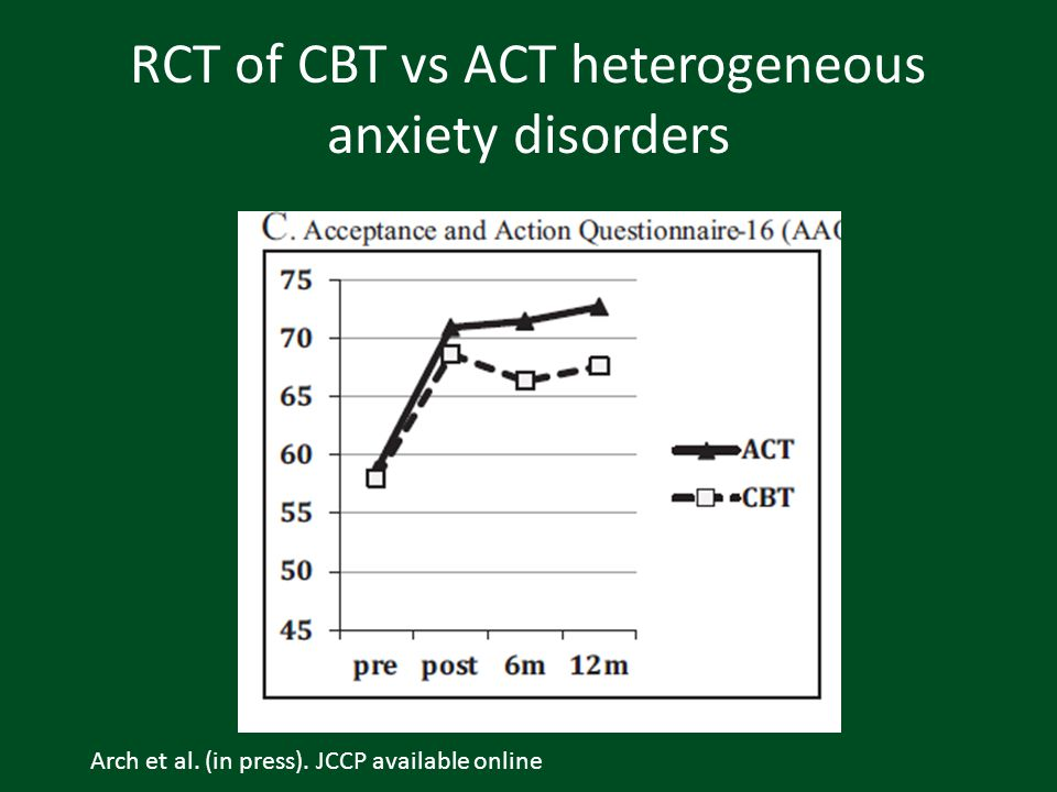 RCT of CBT vs ACT heterogeneous anxiety disorders