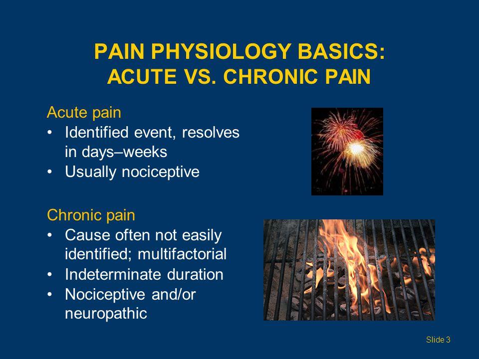 PAIN PHYSIOLOGY BASICS: ACUTE VS. CHRONIC PAIN