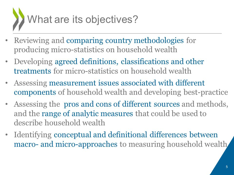 What are its objectives