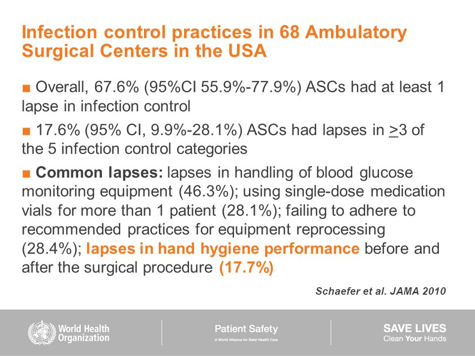 Infection control practices in 68 Ambulatory Surgical Centers in the USA