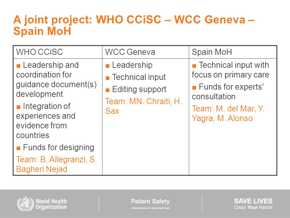 A joint project: WHO CCiSC – WCC Geneva – Spain MoH