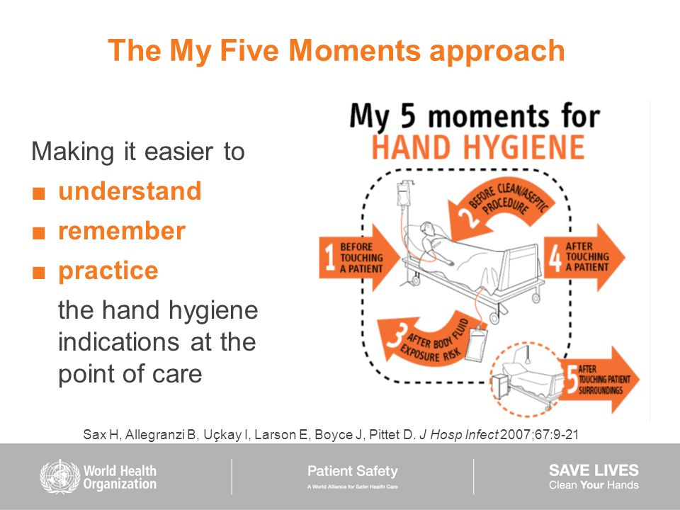 The My Five Moments approach