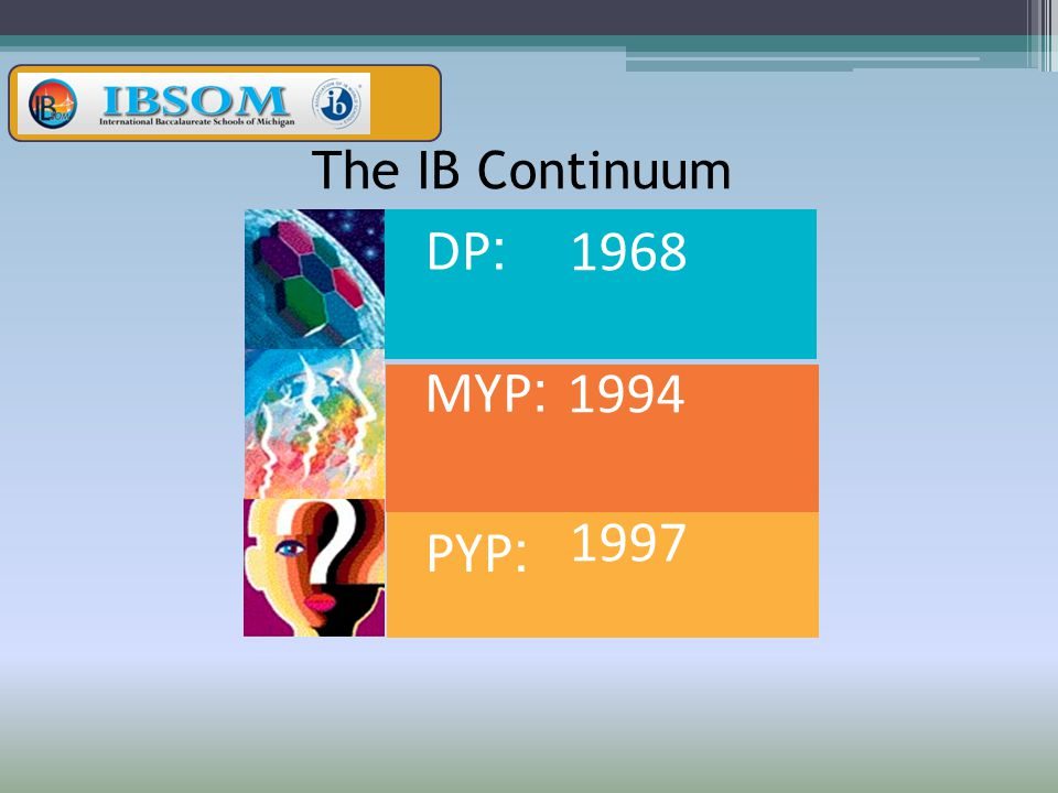 DP: 1968 MYP: 1994 1997 PYP: The IB Continuum