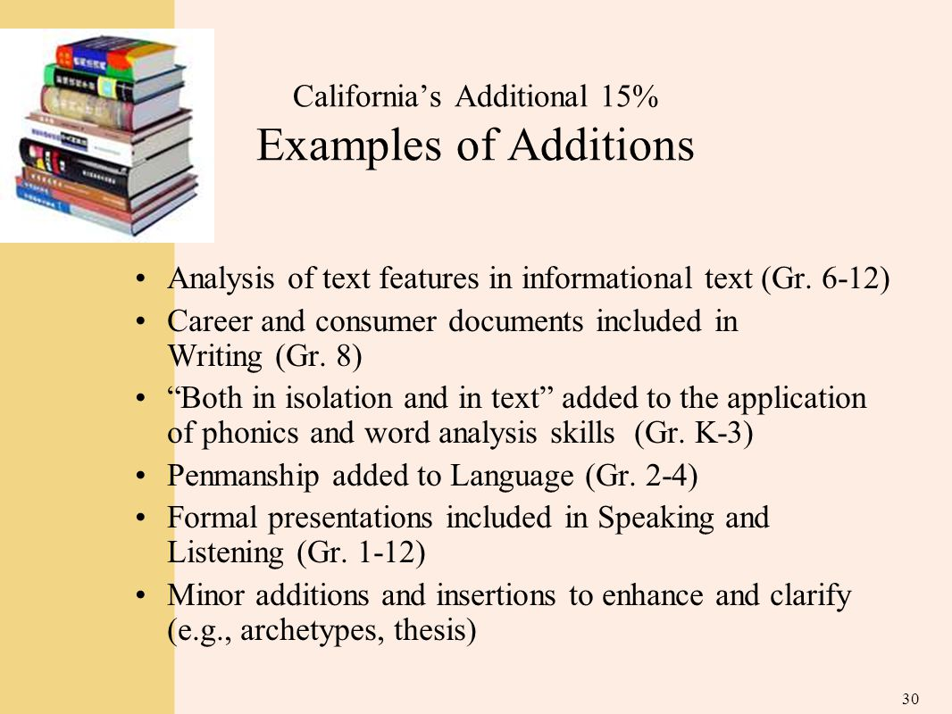 California's Additional 15% Examples of Additions