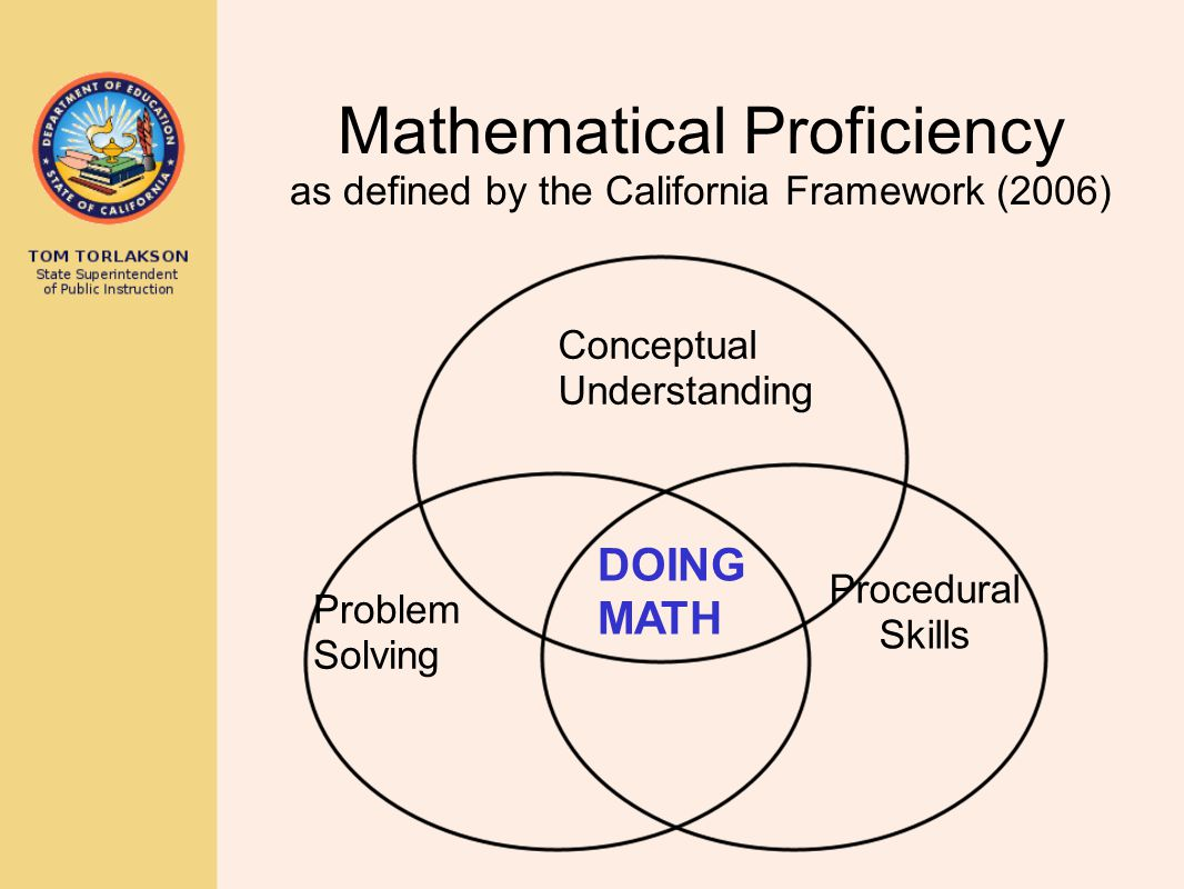 Mathematical Proficiency as defined by the California Framework (2006)