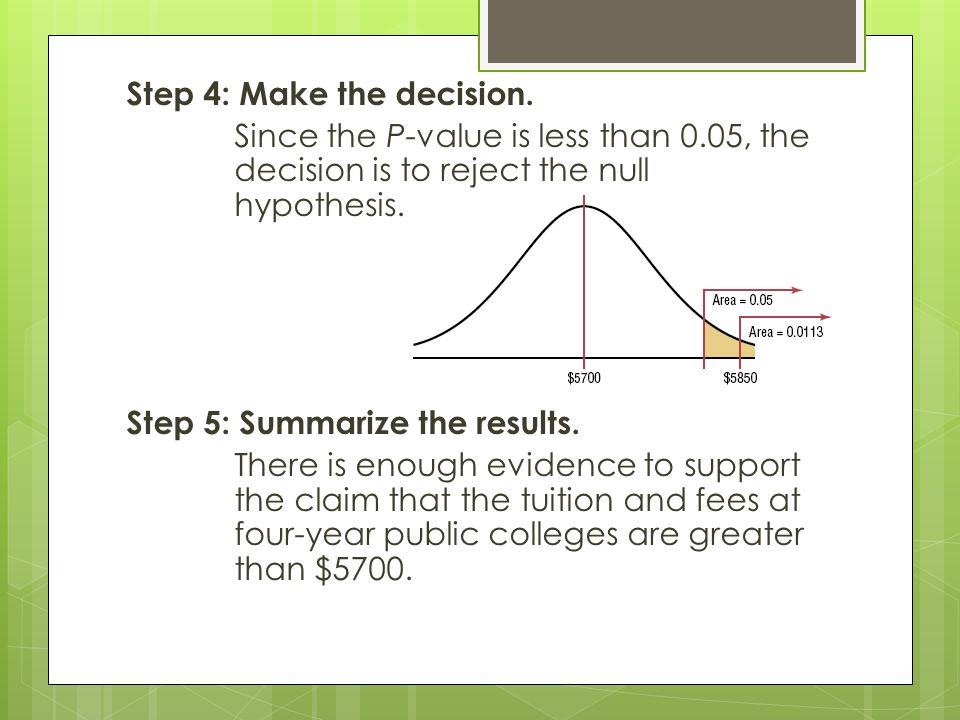 Step 4: Make the decision. Since the P-value is less than 0