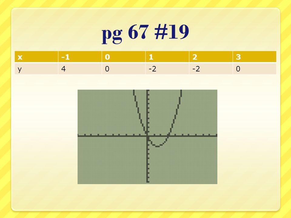 pg 67 #19 x -1 1 2 3 y 4 -2
