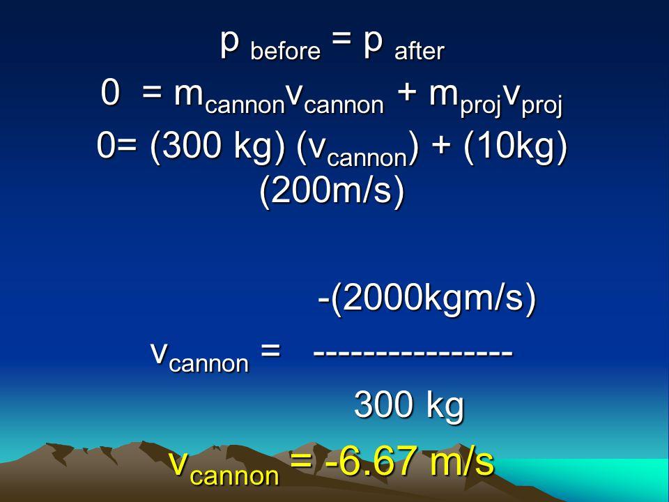 vcannon = -6.67 m/s p before = p after 0 = mcannonvcannon + mprojvproj