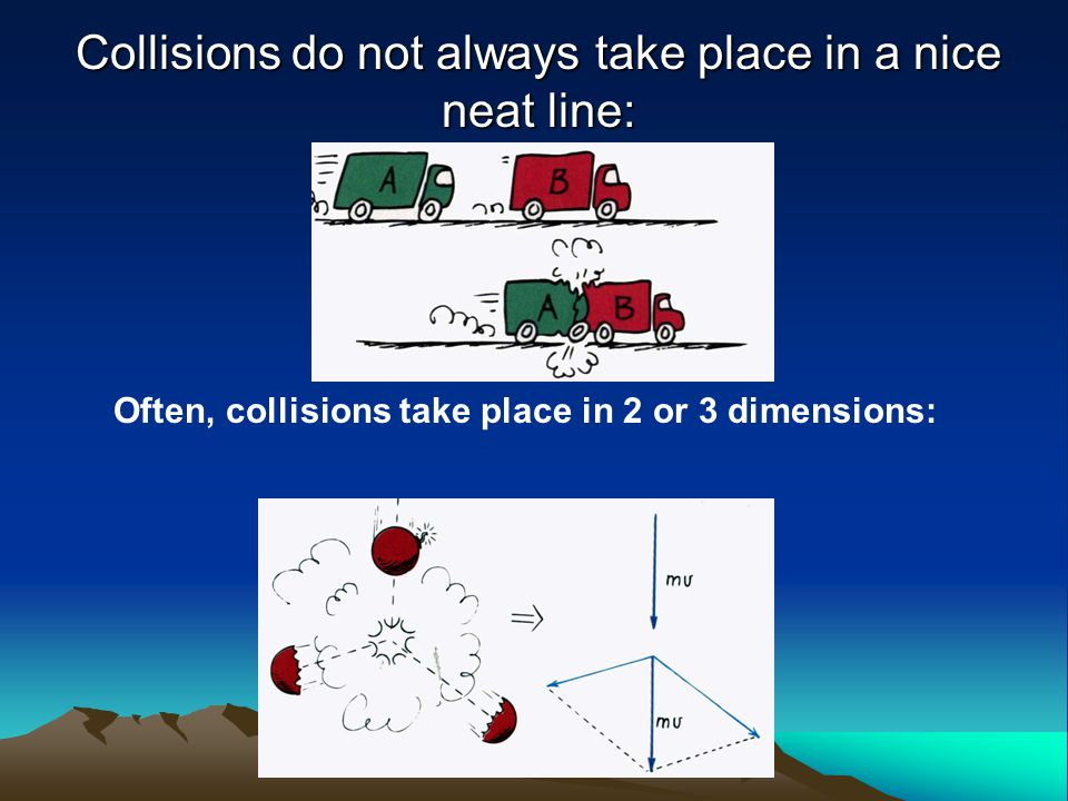 Collisions do not always take place in a nice neat line: