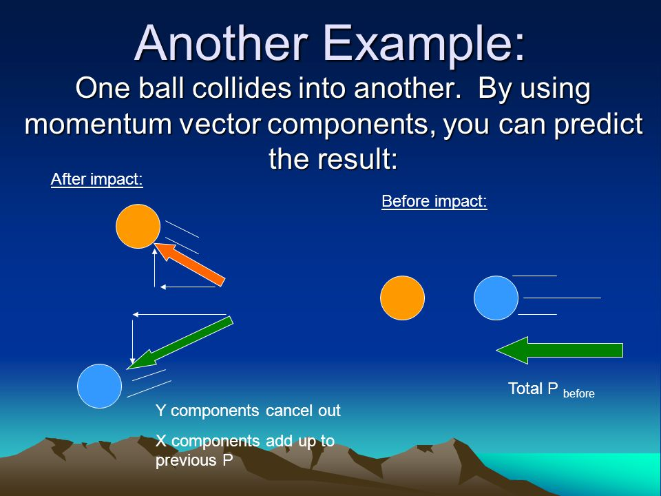 Another Example: One ball collides into another. By using momentum vector components, you can predict the result: