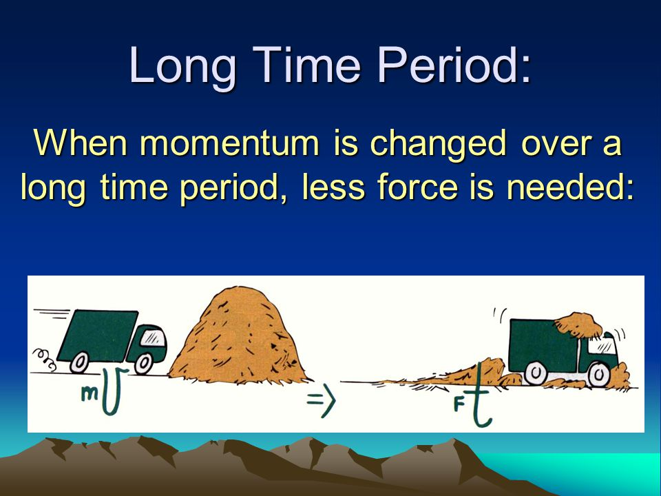 Long Time Period: When momentum is changed over a long time period, less force is needed: