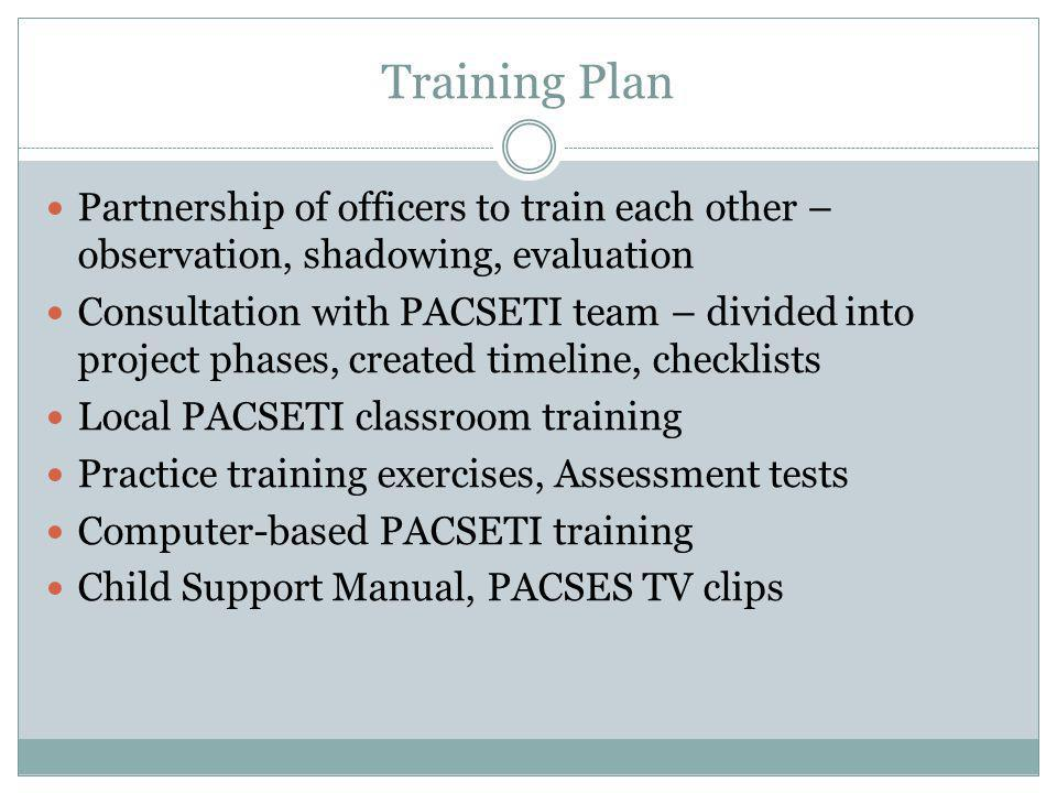 Training Plan Partnership of officers to train each other –observation, shadowing, evaluation.
