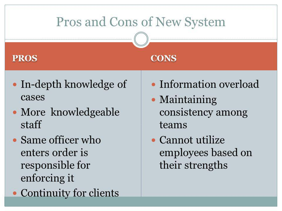 Pros and Cons of New System