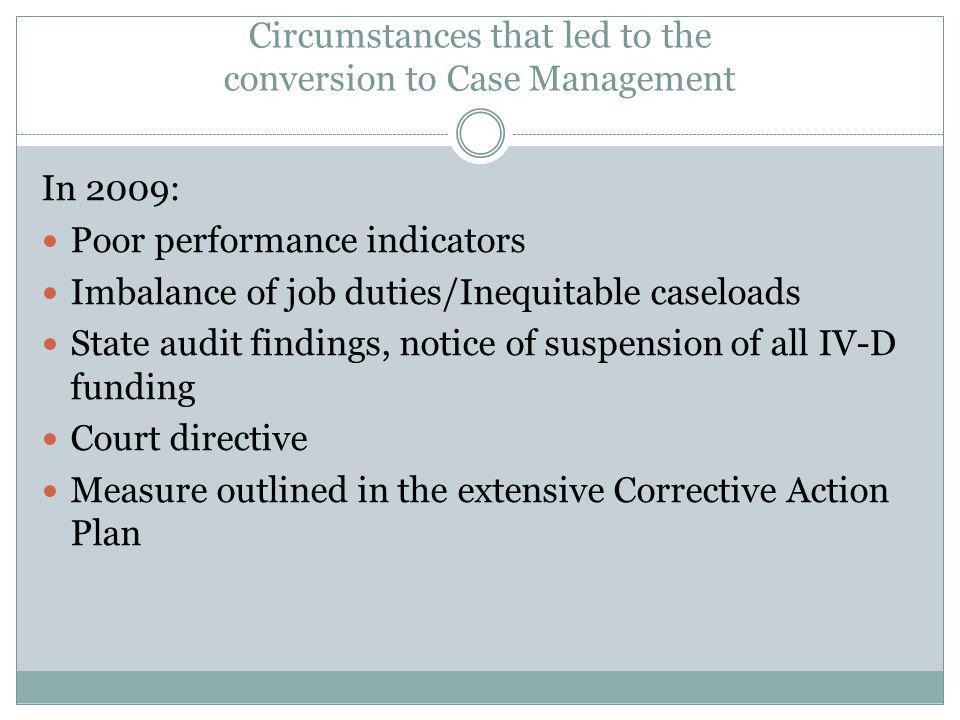 Circumstances that led to the conversion to Case Management