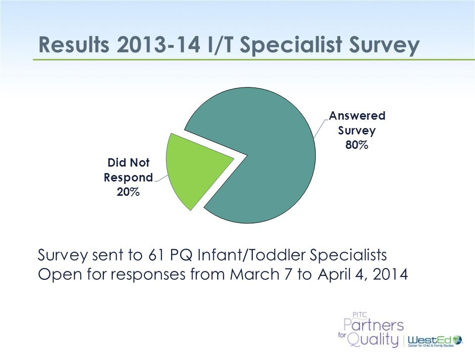 Results 2013-14 I/T Specialist Survey