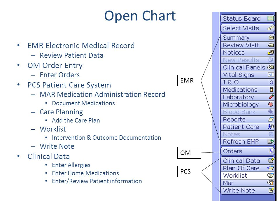 Open Chart EMR Electronic Medical Record OM Order Entry