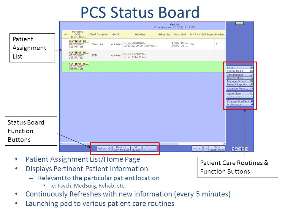 PCS Status Board Patient Assignment List/Home Page