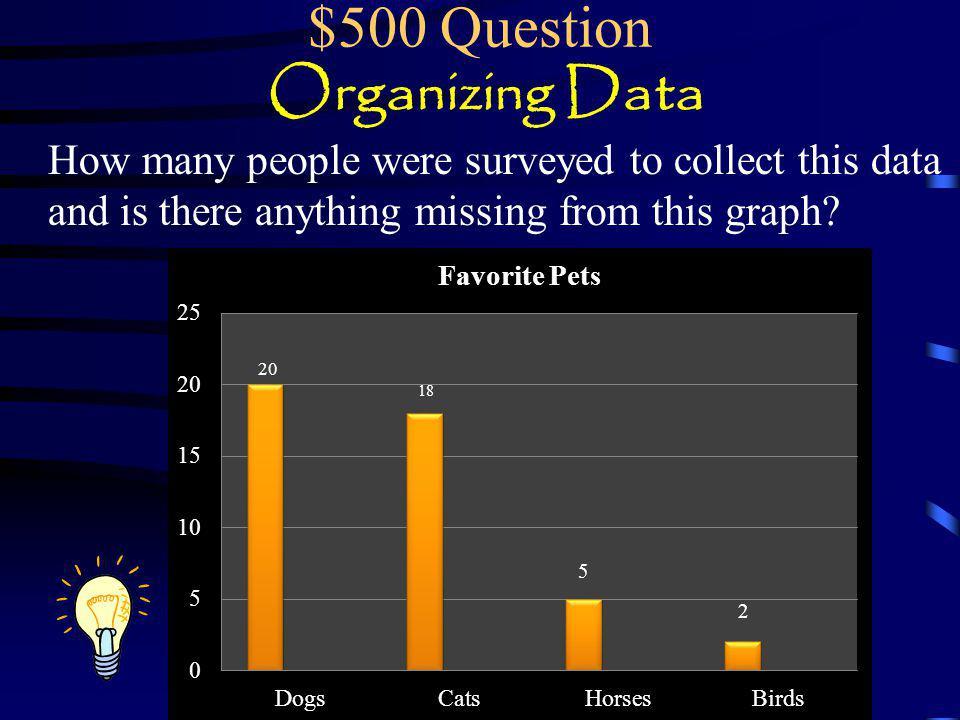 $500 Question Organizing Data