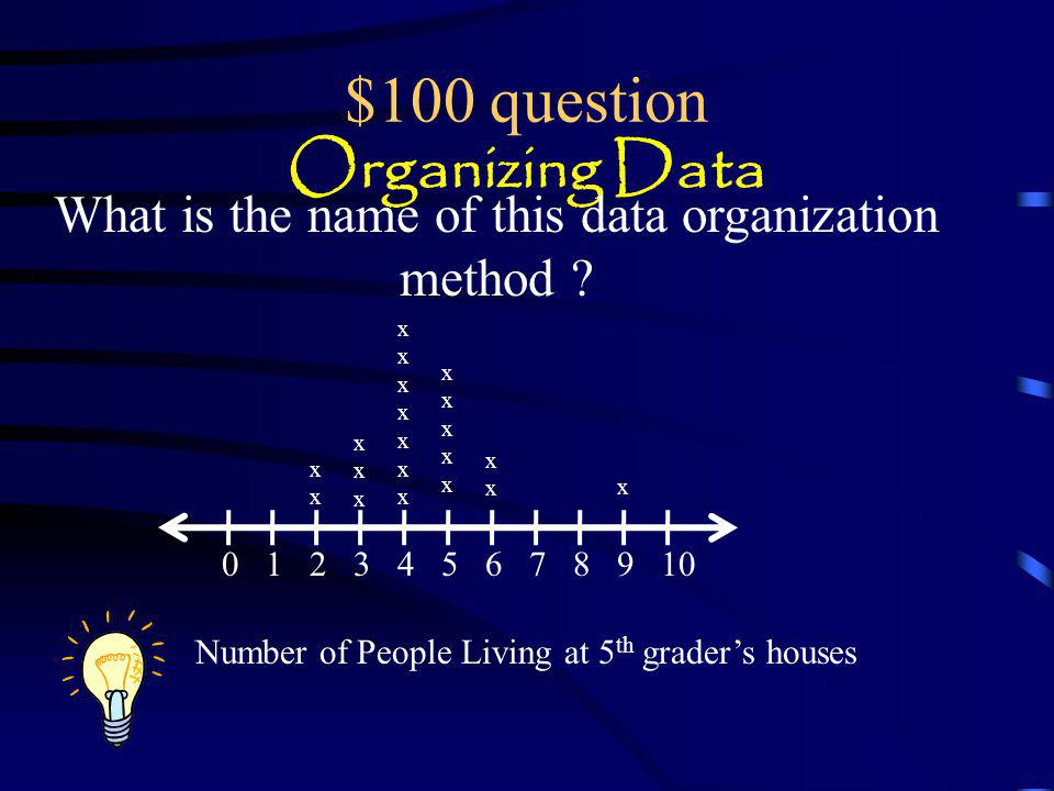 $100 question Organizing Data