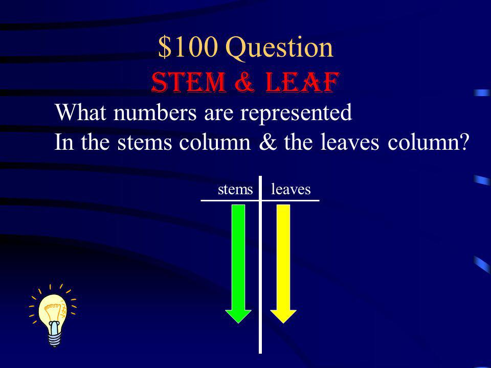 $100 Question Stem & Leaf What numbers are represented