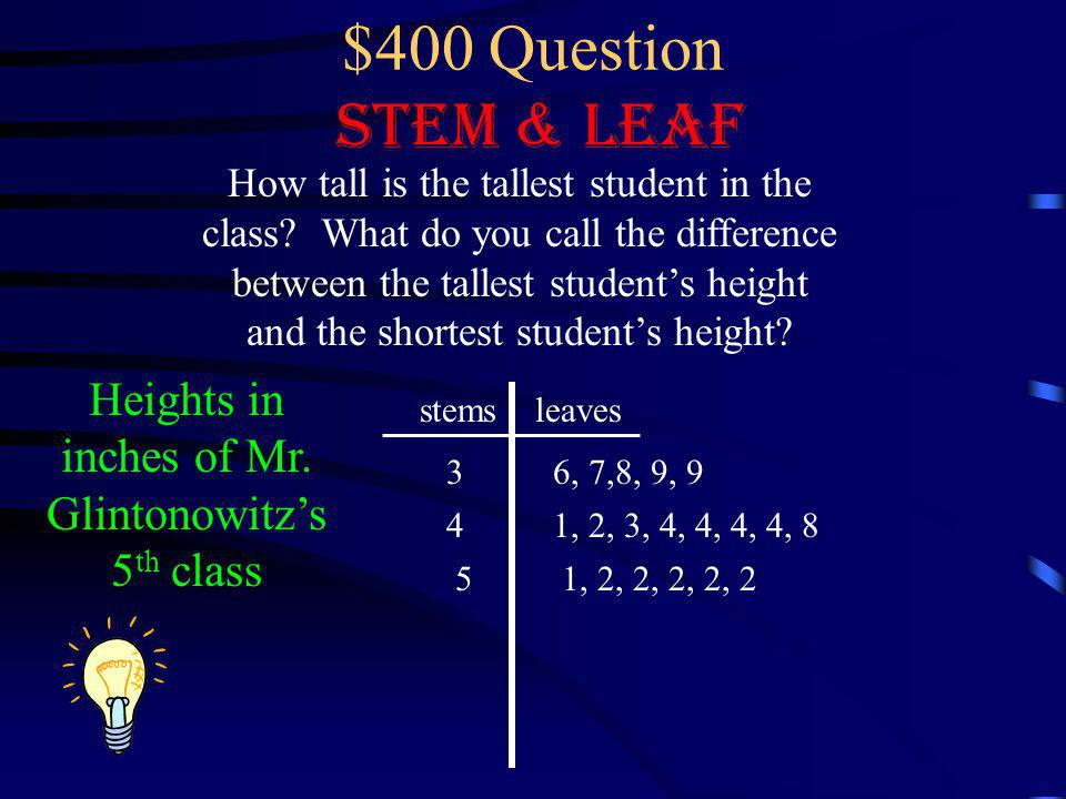 $400 Question Stem & Leaf How tall is the tallest student in the. class What do you call the difference.