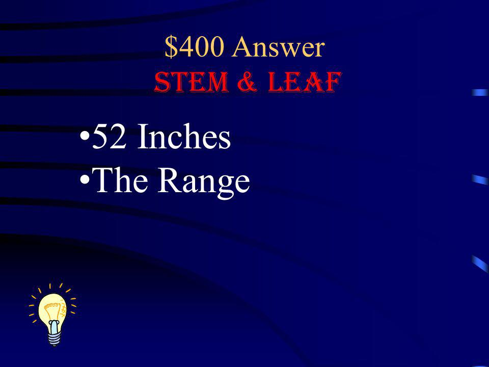 $400 Answer Stem & Leaf 52 Inches The Range
