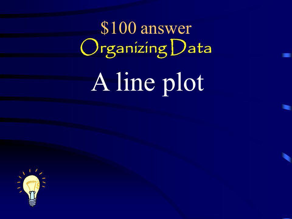 $100 answer Organizing Data