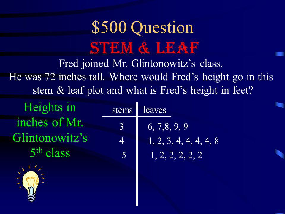 $500 Question Stem & Leaf Fred joined Mr. Glintonowitz's class. He was 72 inches tall. Where would Fred's height go in this.