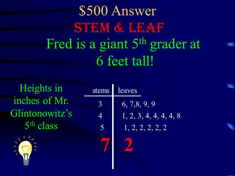 7 2 $500 Answer Stem & Leaf Fred is a giant 5th grader at 6 feet tall!