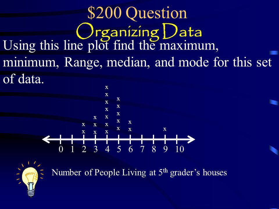 $200 Question Organizing Data