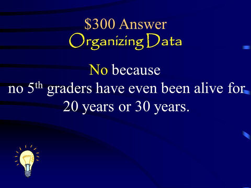 $300 Answer Organizing Data