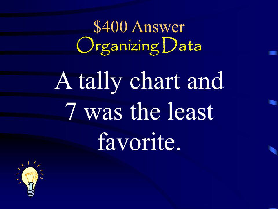 $400 Answer Organizing Data