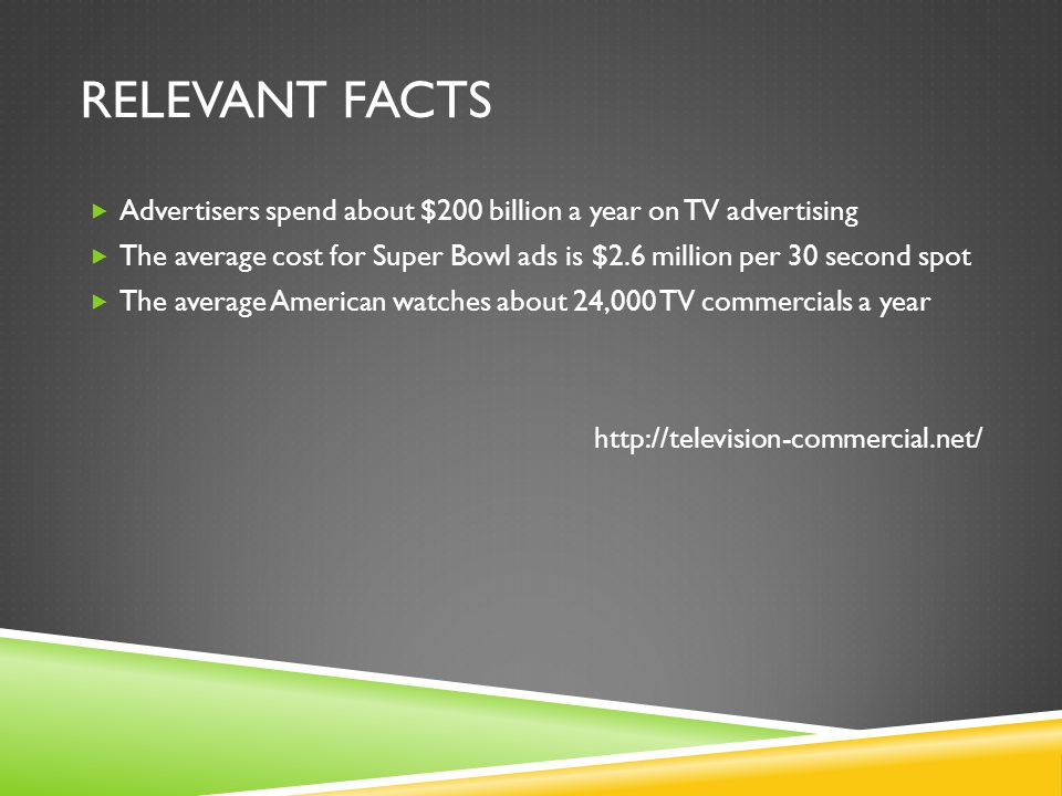 Relevant facts Advertisers spend about $200 billion a year on TV advertising. The average cost for Super Bowl ads is $2.6 million per 30 second spot.