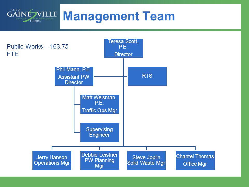 Management Team Public Works – 163.75 FTE Teresa Scott, P.E. Director