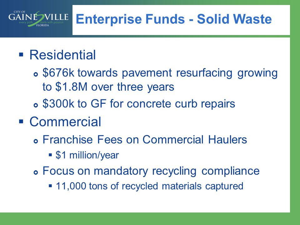 Enterprise Funds - Solid Waste