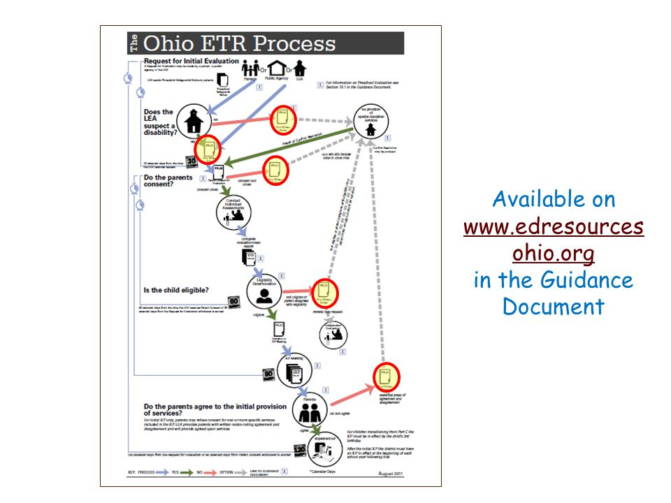 Available on www.edresourcesohio.org