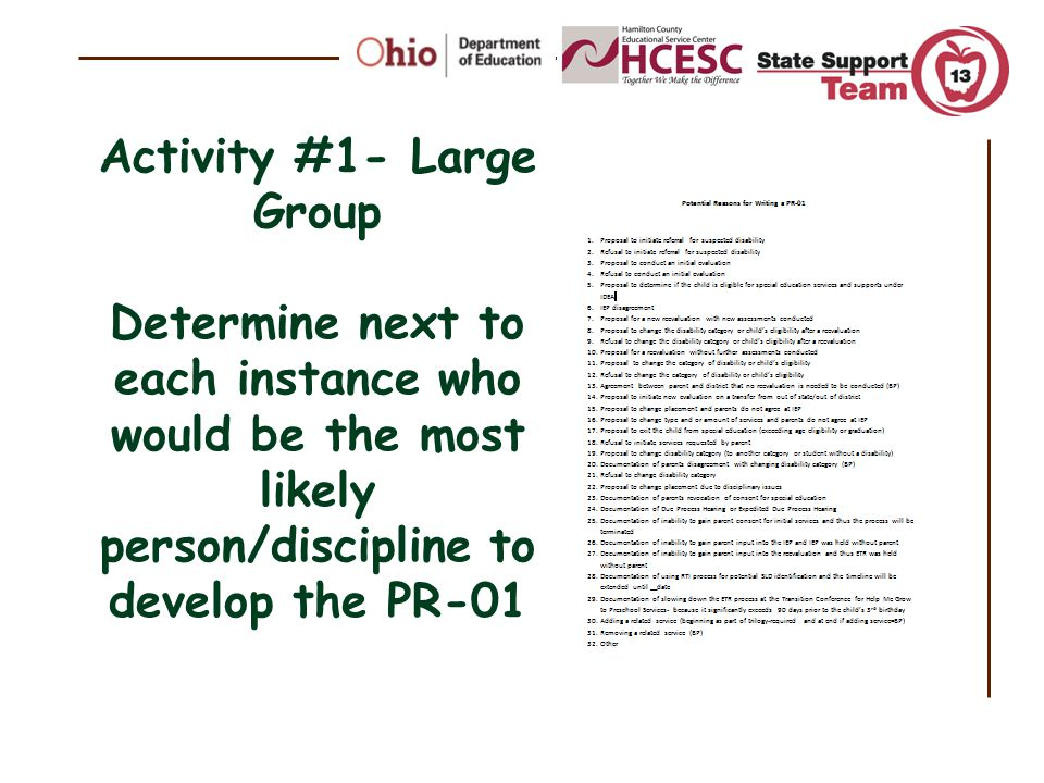 Activity #1- Large Group Determine next to each instance who would be the most likely person/discipline to develop the PR-01