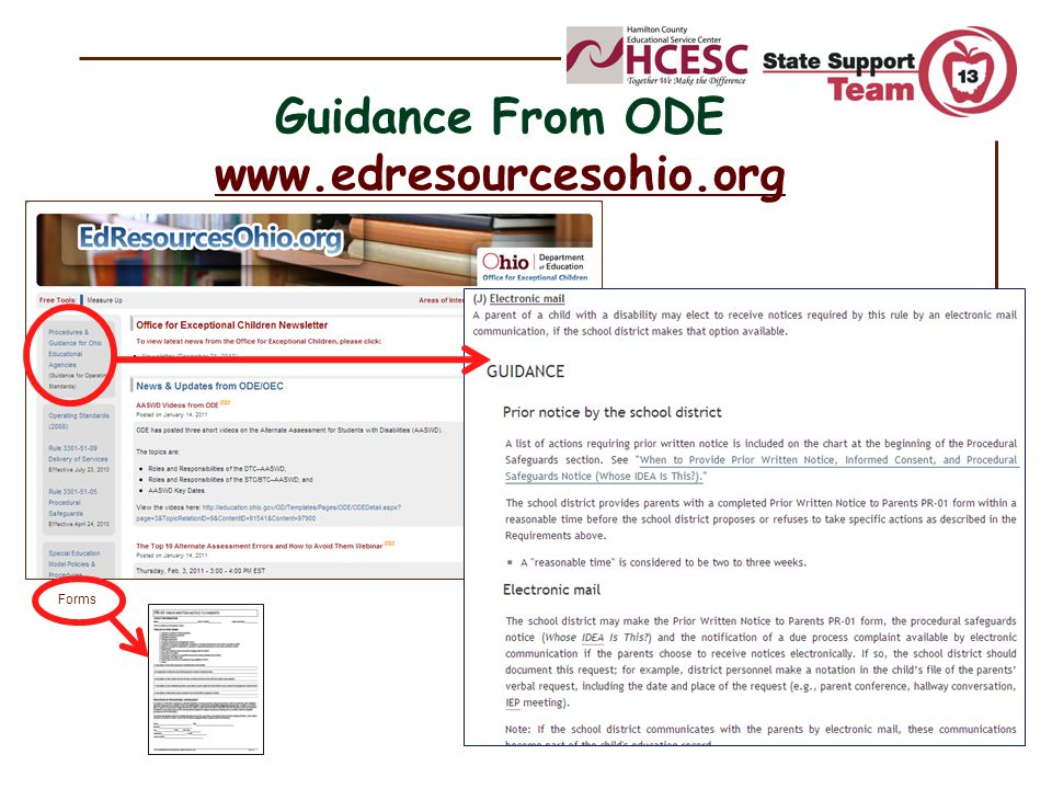 Guidance From ODE www.edresourcesohio.org