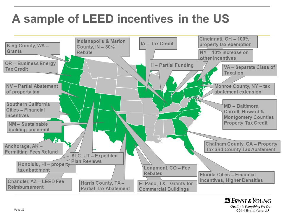 A sample of LEED incentives in the US