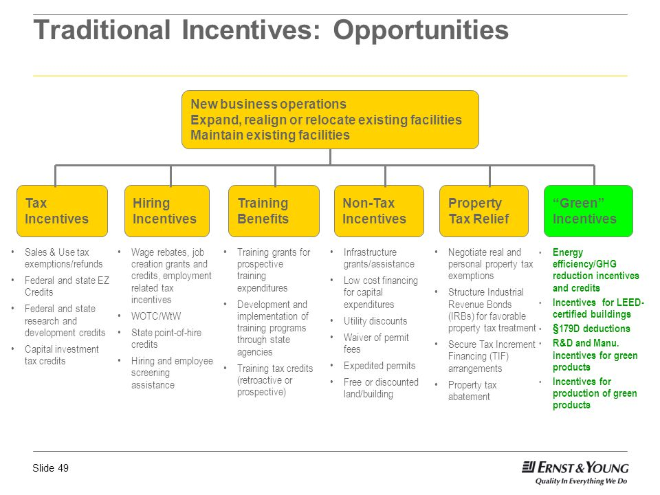 Traditional Incentives: Opportunities