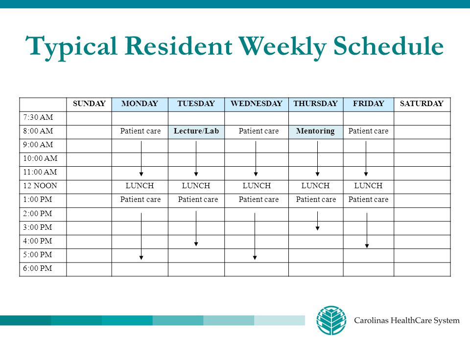 Typical Resident Weekly Schedule