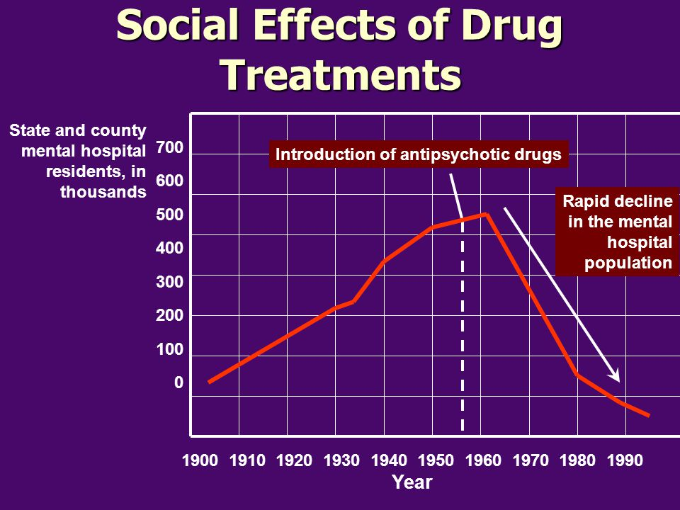 Social Effects of Drug Treatments
